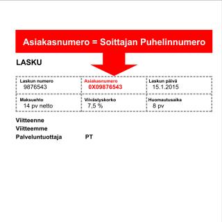 Laskupohja2015v1-asiakasnumero